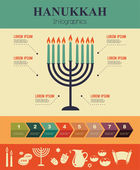 Infographics of famous symbols for the Jewish Holiday Hanukkah . hanukkah in hebrew — Stock Vector
