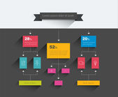 Infographics flowchart. Colored shadows scheme. — Stock Vector