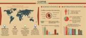 Coffee infographics with world map — 图库矢量图片