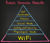 Basic Human Needs — Stock Vector