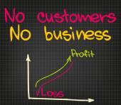 No customers no business — Stock Vector
