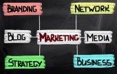 маркетинговая концепция — Стоковое фото
