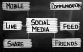 концепция социальных средств массовой информации — Стоковое фото