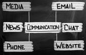 Communication Concept — Photo