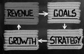 Goals Concept — Stock Photo