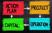 Action plan koncept — Stockfoto