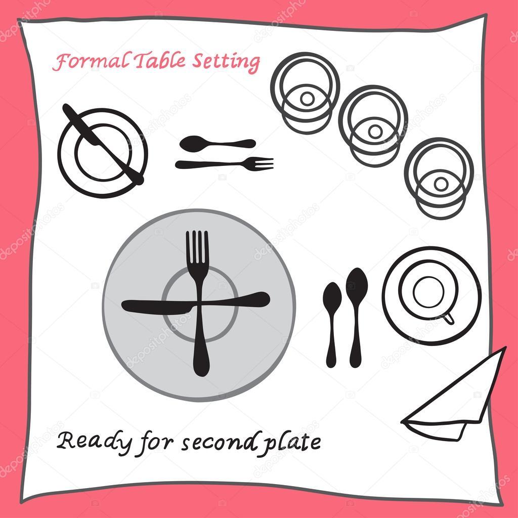 Pr t pour la seconde plaque table manger r glage bonne for Position des couverts a table