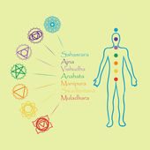 Human body with chakra icons — Stock Vector