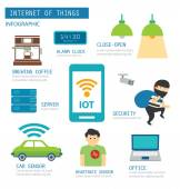 Internet of things infographic — Stock Vector