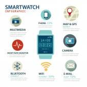 Smartwatch infographic — Stockvector