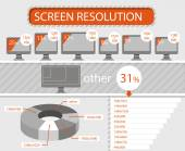 Infographics of lcd monitors screen resolution — Stock Vector
