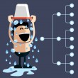 Постер, плакат: ALS Ice Bucket Challenge