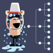 ALS Ice Bucket Challenge — Stock Vector