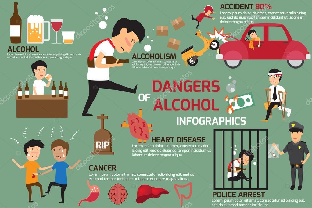 Алкоголизм инфографика что такое алкоголизм и пьянство