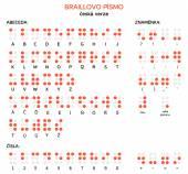 Czeska wersja Braille'a alfabetu, cyfr i znaków interpunkcyjnych w Cz — Wektor stockowy
