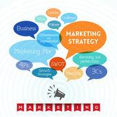Marketing - Word Cloud — Stock Vector
