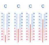 Seasons measured in temperatures — Stock Photo
