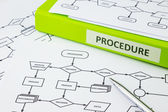 Procedure decision manual and documents — Stock Photo