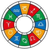 Astrology Zodiac Divisions — Stock Vector