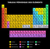 Periodic Table of the Elements FRENCH Labeling — Stock Vector