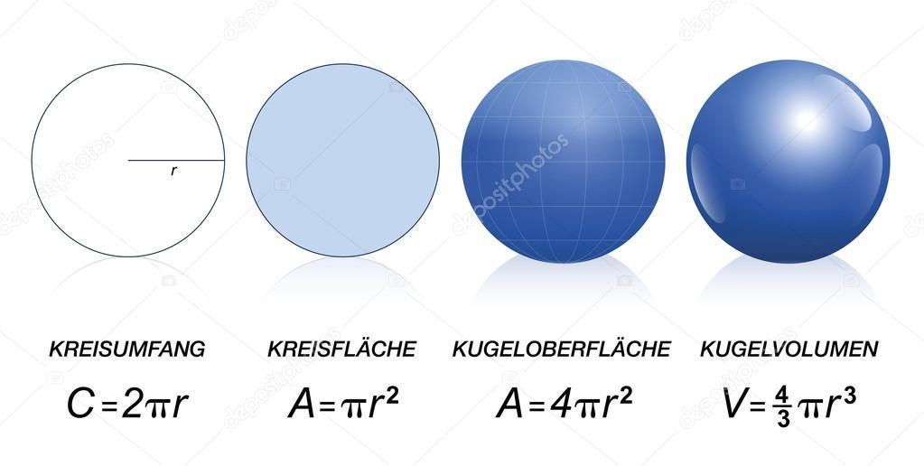 kreis kugel mathe formel deutsch — stockvektor © furian #78869408