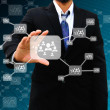 Businessman holding icon of social network — Stock Photo #53655751