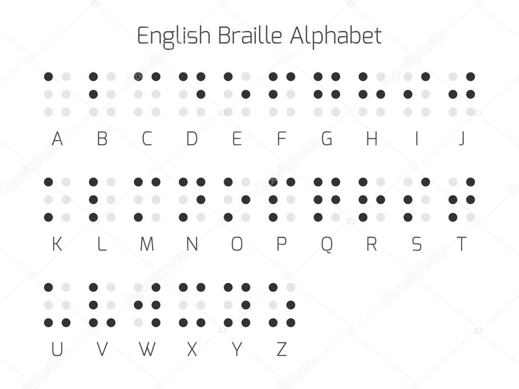 braille alphabet letters braille is a tactile writing system used by people who are blind or visually impaired vector illustration vector by pyty