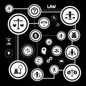 Scales justice icon set — Stock Vector
