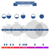 Timeline infographics with footnotes and index gradient. Fullnes — Stock Vector