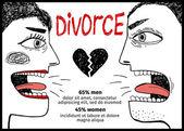 Divorce — Stock Vector