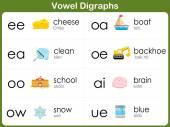 Vowel Digraphs Worksheet for kids — Stock Vector
