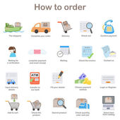 How to order - shopping process of purchasing — Stock Vector