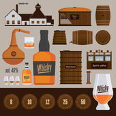 Whisky distillery production objects — Stock Vector