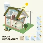 Residential house — Stock Vector