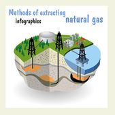 Schematic geology of natural gas resources — Stok Vektör