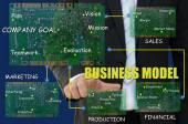 Business Model Chart, management concept — Stock Photo