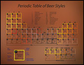 Periodic table of beer styles — Stock Photo