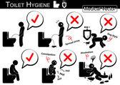 Toilet Hygiene ( Stick man vector ) — Stock Vector