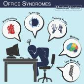 Office Syndrome ( Flat design ) ( Hypertension , Glaucoma , Trigger finger , Migraine , Low back pain , Gallstone , Cystitis , Stress , Insomnia , Peptic ulcer , carpal tunnel syndrome , etc ) — Stock Vector