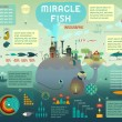 Fish industry infographic — Stock Vector #65727253