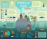 Fish industry infographic — Stock Vector