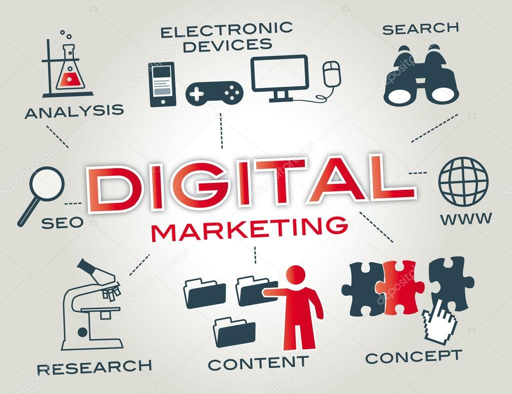 the concept of the digital marketing Companies that make the deep strategic, organizational, and operational shifts  required to become effective digital marketers can become more agile, more.