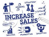 Increase sales concept — Vetorial Stock