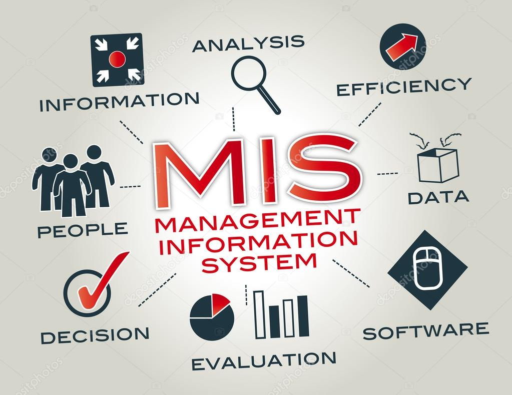 management informations systems Executive education and management training courses, seminars and workshops in usa ceo management classes in las vegas, new york (nyc), miami, san francisco, los angeles, houston, and wahsington, dc professionals can also attend management courses online and via distance learning courses the business courses includes leadership courses.