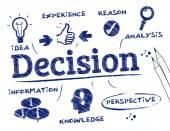 Decision concept — Stock Vector