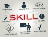 Skill concept — Stock Vector