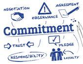 Commitment — Stock Vector