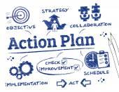 Action Plan — Stock Vector