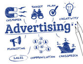Advertising concept — Stock Vector