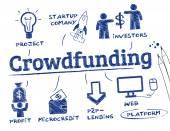 Conceito de crowdfunding — Vetor de Stock